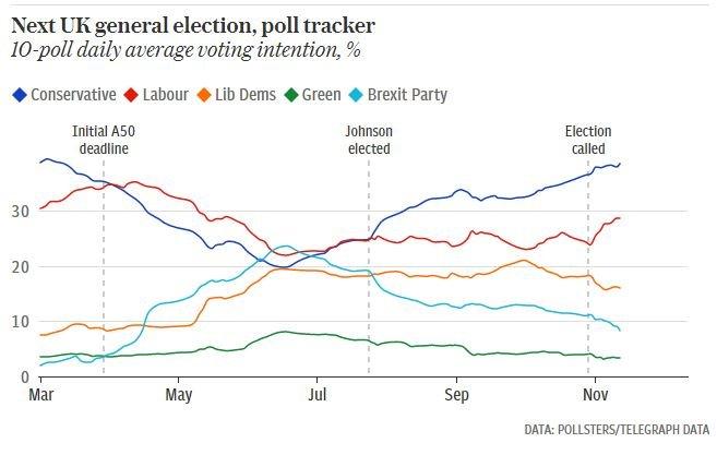 brexit track.JPG